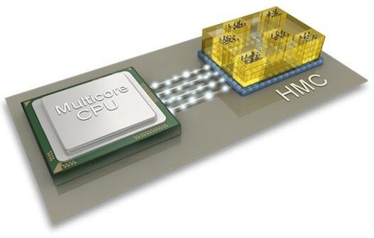 Hybrid_Memory_Cube2