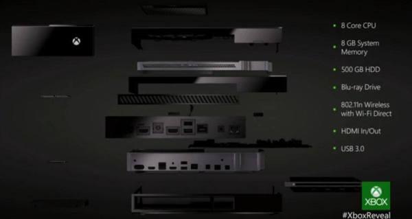 Especificaciones Xbox One