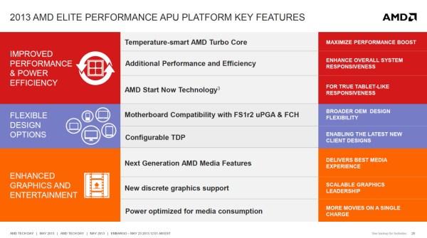 AMD-Richland_04