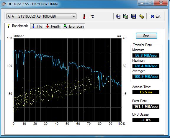 Test HD Tune