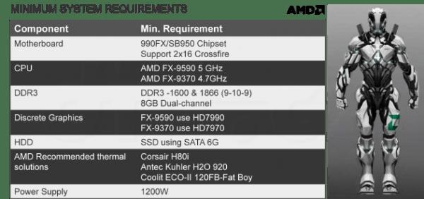 AMD_FX_9000_Series_02