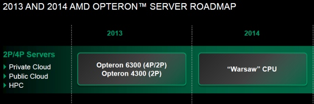 AMD_Opteron_warsaw
