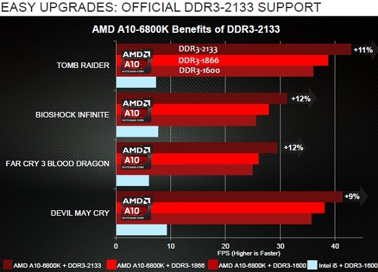 AMD_Richland_APU_Desktop_06