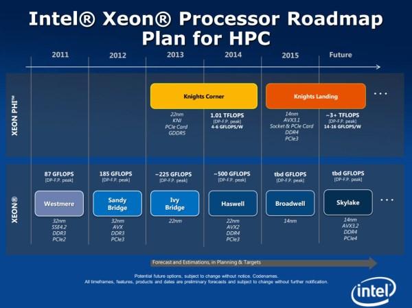 Intel_Roadmap_2013-2014_02