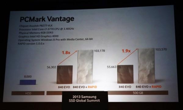Samsung_840_EVO_PCMark_Vantage_Rapid_Mode