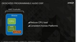 AMD_Radeon_R9_290X_Presentation_30