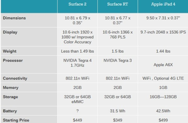 Microsoft_Surface2
