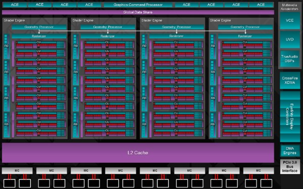 AMD-Hawaii-R9-290X-1