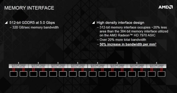 AMD-Hawaii-R9-290X-6
