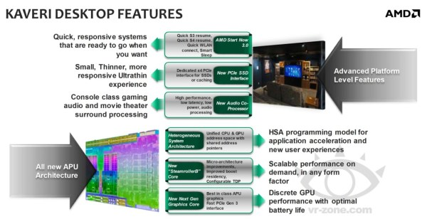 AMD_Kaveri_Desktop_Features