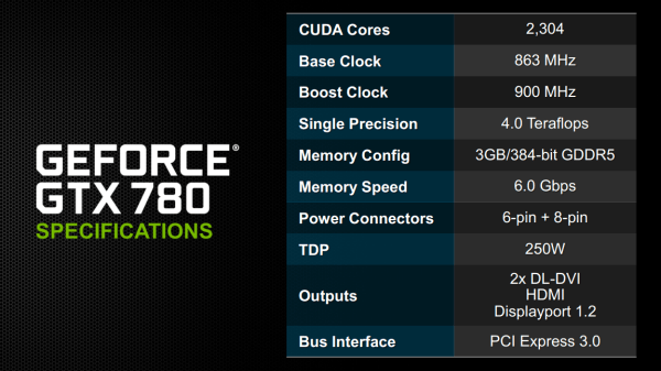 GTX780_spec