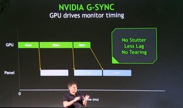 NVIDIA_G-Sync_02