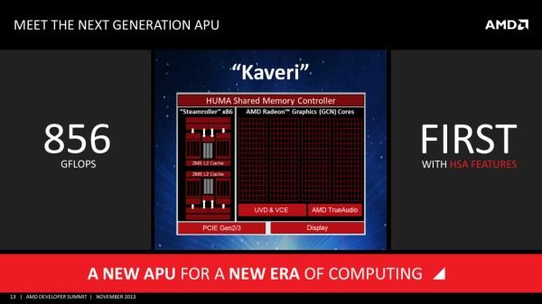 AMD_Kaveri_APU13_Event_03