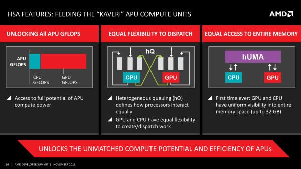 AMD_Kaveri_APU13_Event_05