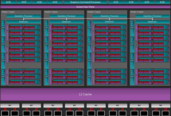 AMD_Radeon_R9_290_Architecture