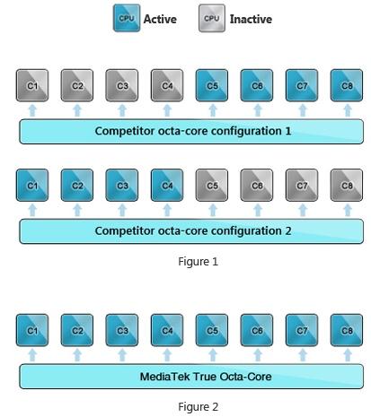 MediaTek_True_Octa-Core_02
