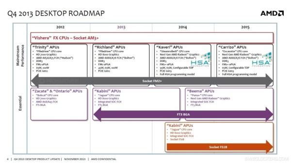 AMD_Q42013_DESKTOP_ROADMAP