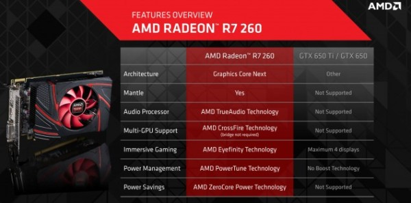 AMD_Radeon-R7-260_03