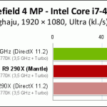 AMD_Mantle_vs_DirectX_Pclabs_04