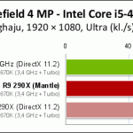 AMD_Mantle_vs_DirectX_Pclabs_06