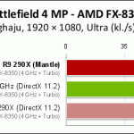 AMD_Mantle_vs_DirectX_Pclabs_08
