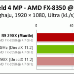 AMD_Mantle_vs_DirectX_Pclabs_09