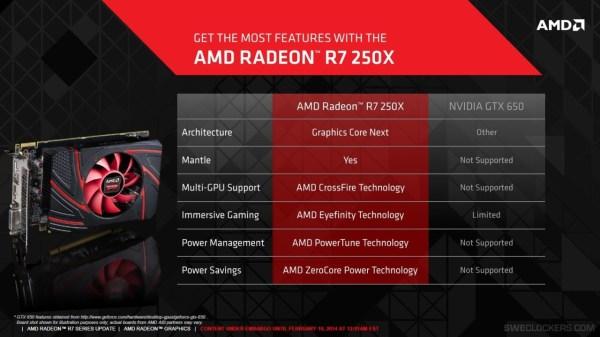Radeon_R7_250X_3