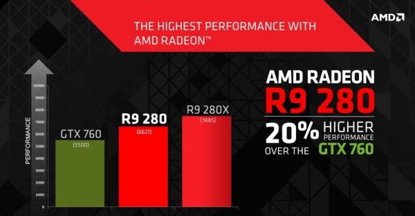AMD-Radeon-R9-280-3