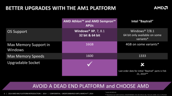 AMD_AM1_Platform_05