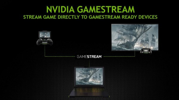 GeForce_GTX_800M_Series_GameStream