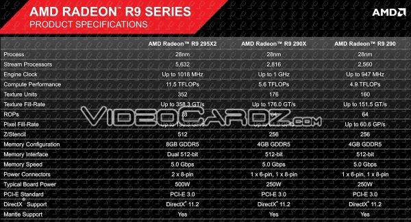 AMD-Radeon-R9-295X2-Project-Hydra-02