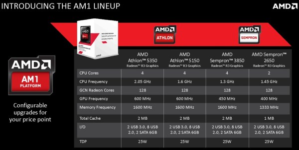 AMD_AM1_Sempron_Athlon_02