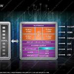 AMD_Beema_Mullins_APU_Slide14