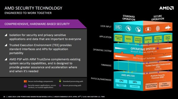 AMD_Beema_Mullins_APU_Slide8