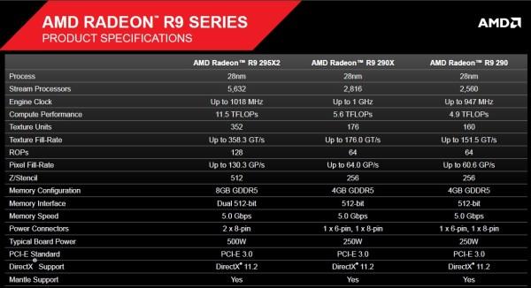AMD_Radeon_R9_295X_03