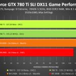 GeForce_337.50_Beta_09