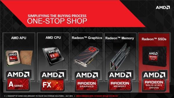 AMD-Radeon-R7-SSD-0