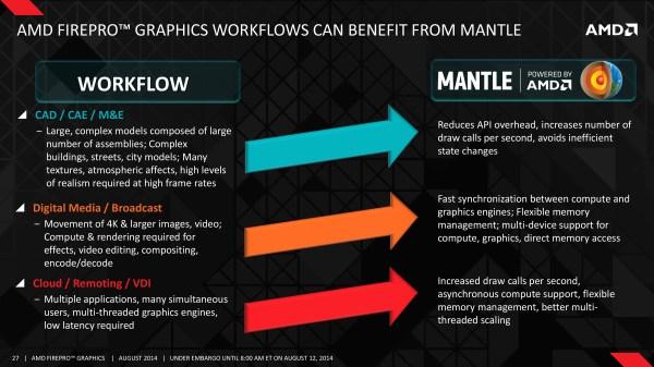AMD_Mantle_Professional_Market_Benefits