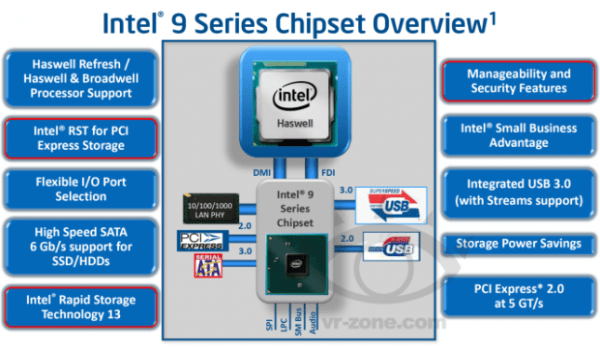 intel-9-series-z97-645x376