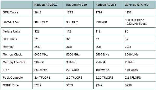 AMD_Radeon_R9_285_Tonga_Pro_09