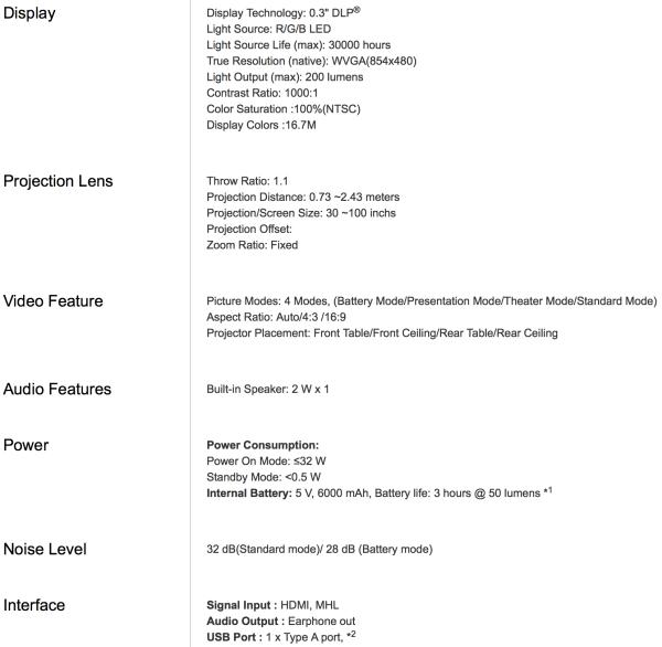 Captura de pantalla 2014-09-28 a las 16.25.06