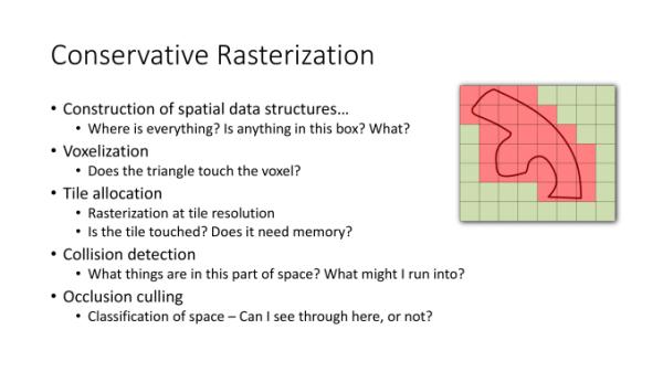 Direct3D_11.3_Conservative_Rasterization