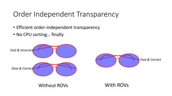 Direct3D_11.3_ROVs