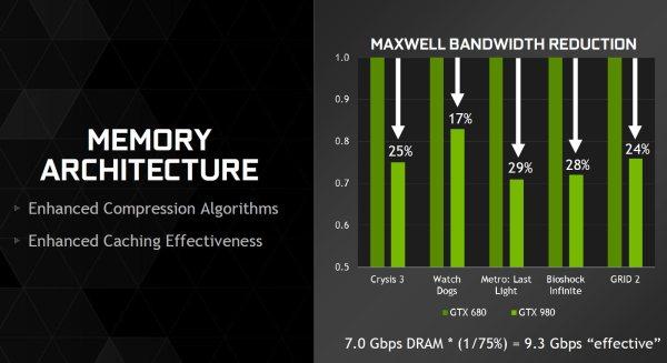 GeForce_GTX_980_GM204_M_Compression_02