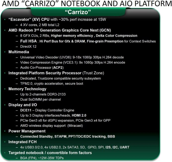AMD_Carrizo_Excavator_Cores