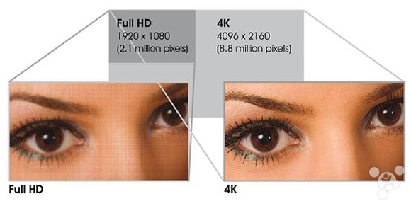 Full_HD_vs_4K
