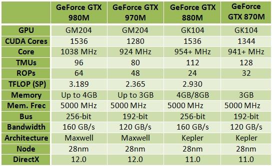 GeForce_GTX980M_00