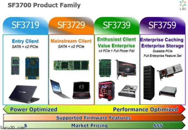 LSI_SandForce_SF3700_Series_01