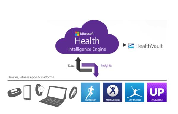 Microsoft_Health