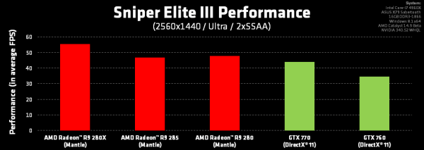 Sniper-Elite-3-Mantle-2